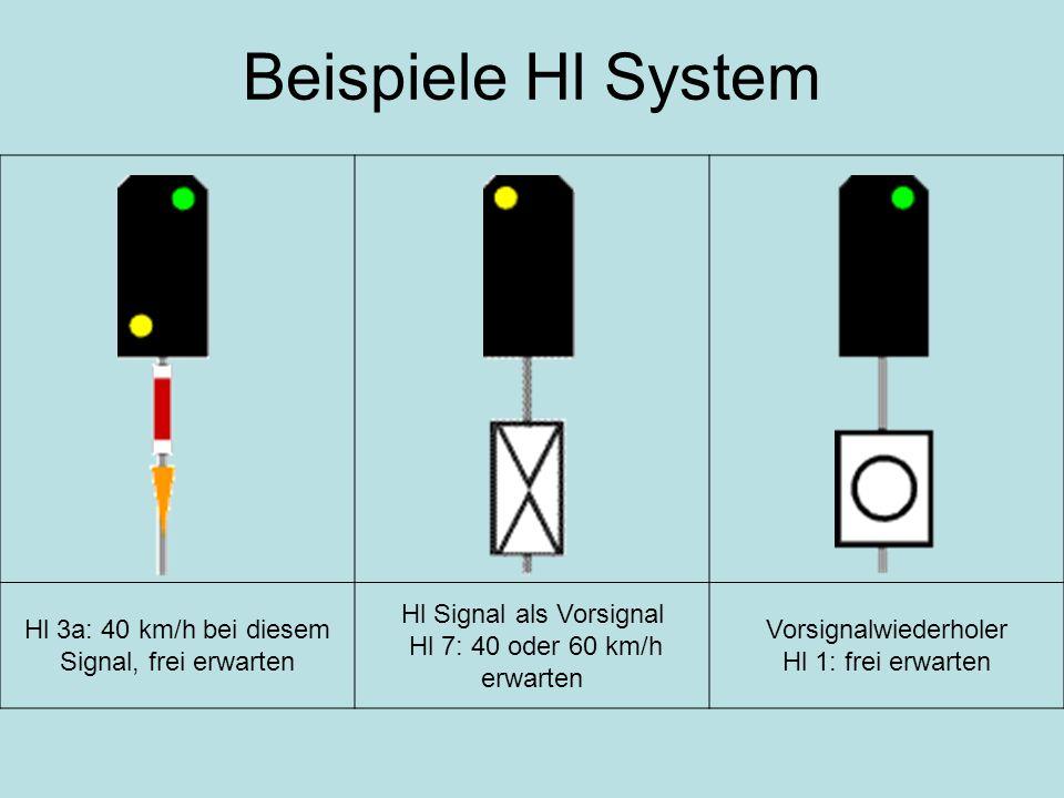 Beispiele Hl System Hl 3a: 40 km/h bei diesem Signal, frei erwarten