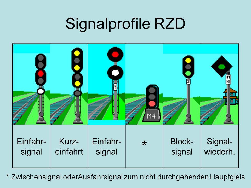 Signalprofile RZD * Einfahr-signal Kurz-einfahrt Block-signal