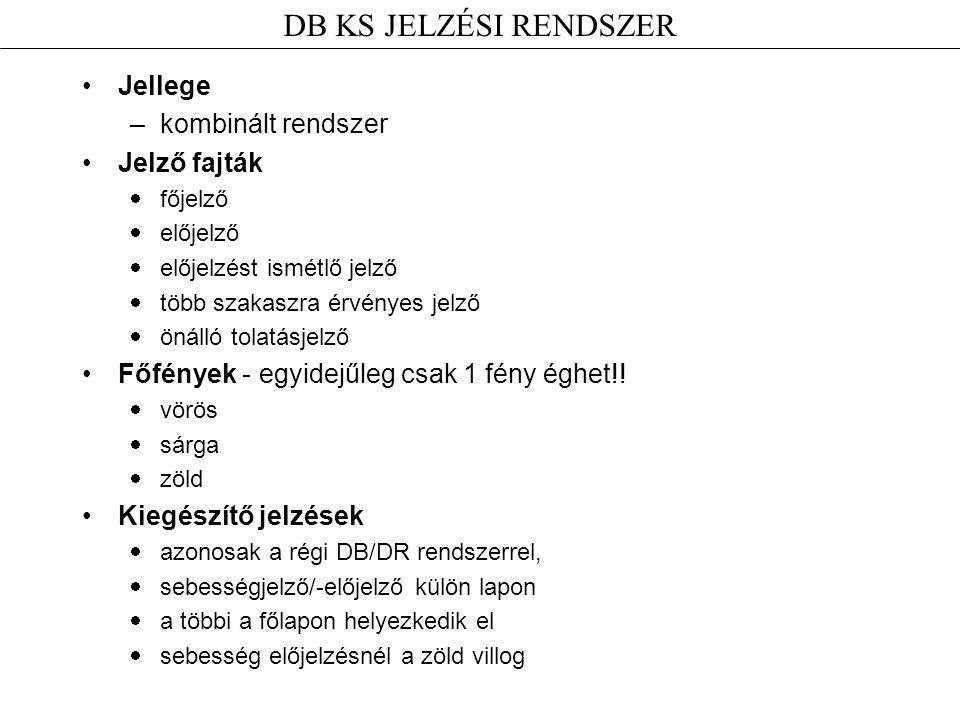 DB KS JELZÉSI RENDSZER Jellege kombinált rendszer Jelző fajták