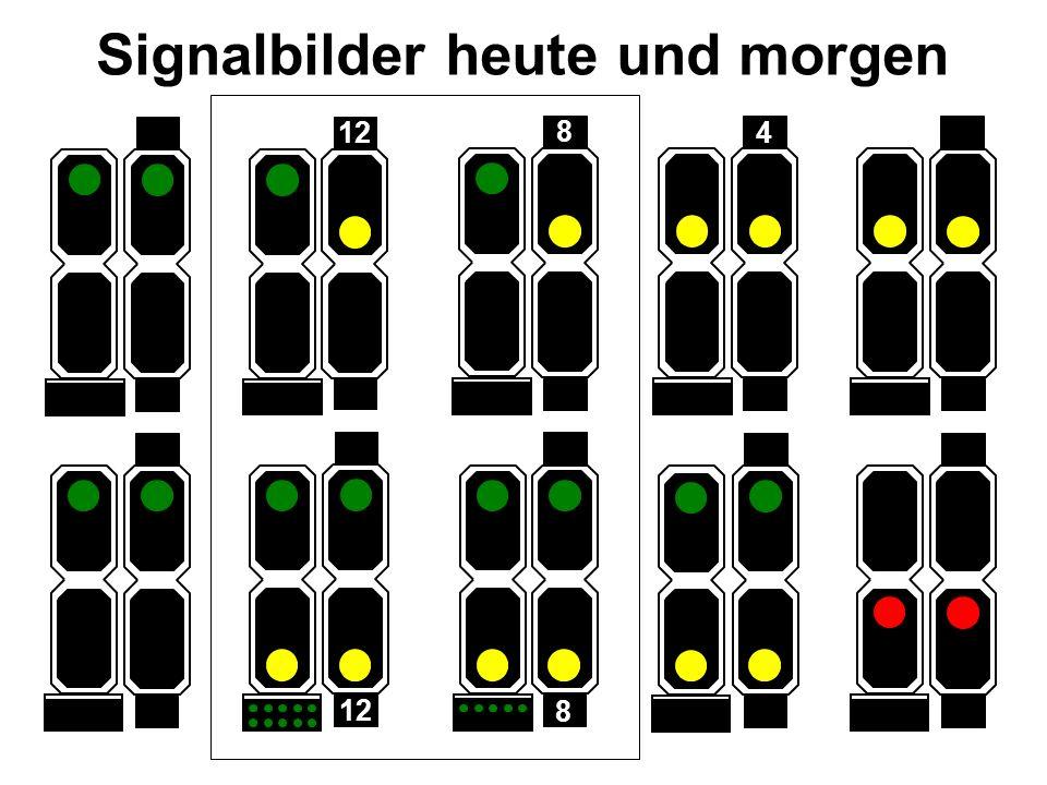 Signalbilder heute und morgen