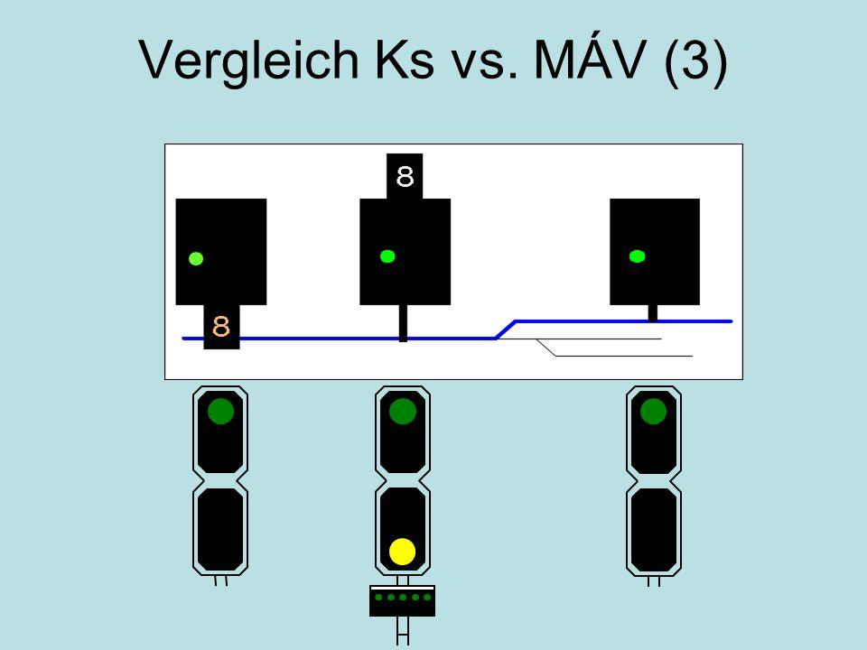Vergleich Ks vs. MÁV (3) Die Ks-Signale werden wie folgt bezeichnet: BezeichnungLichtBedeutung. Hp0Ein rotes LichtHalt! (auch für Rangierfahrten)
