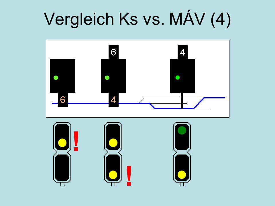 Vergleich Ks vs. MÁV (4) ! Die Ks-Signale werden wie folgt bezeichnet: BezeichnungLichtBedeutung. Hp0Ein rotes LichtHalt! (auch für Rangierfahrten)