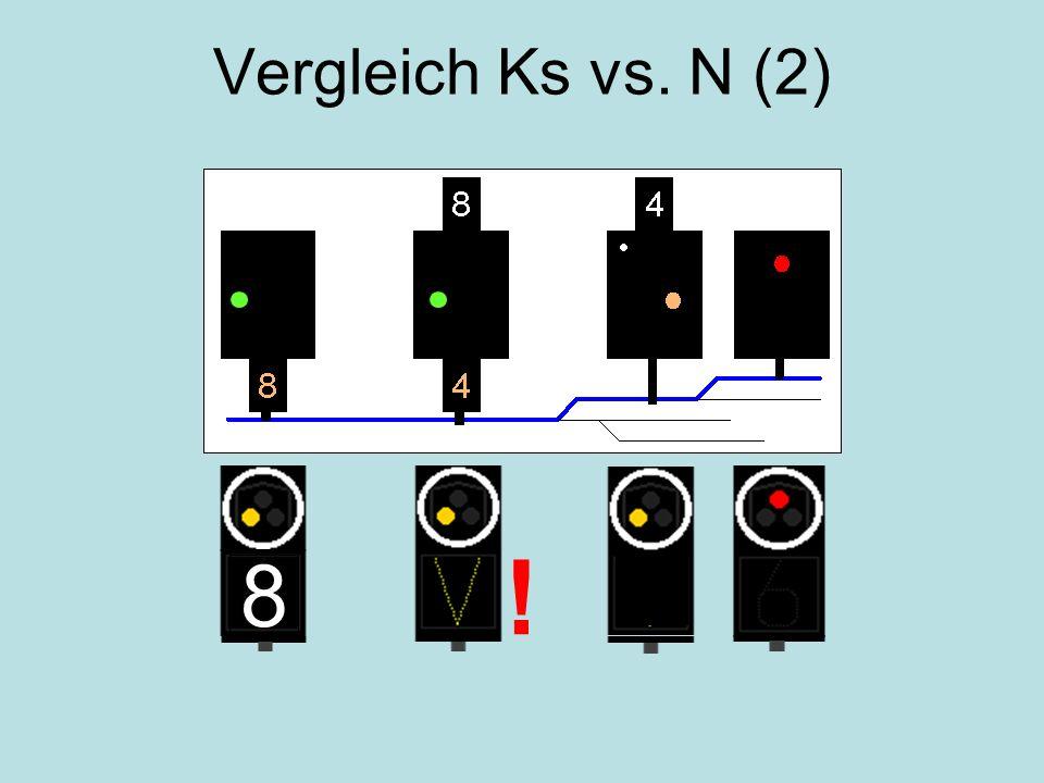 Vergleich Ks vs. N (2) 8 !