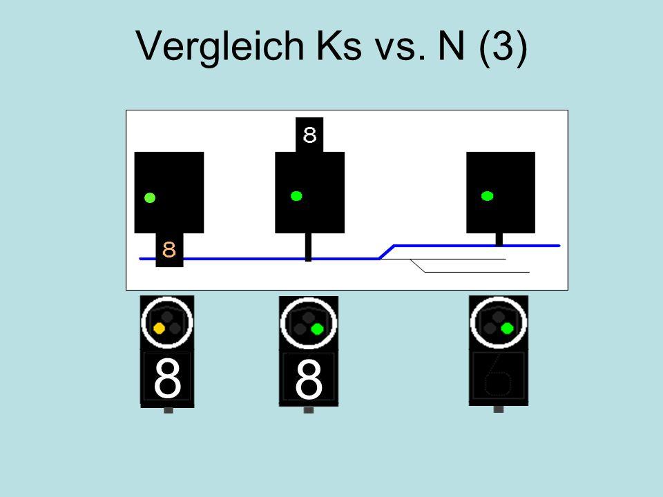Vergleich Ks vs. N (3) Die Ks-Signale werden wie folgt bezeichnet: BezeichnungLichtBedeutung. Hp0Ein rotes LichtHalt! (auch für Rangierfahrten)