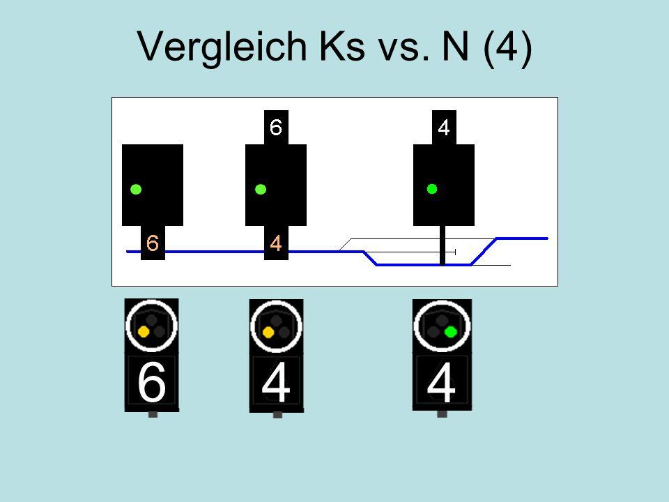 Vergleich Ks vs. N (4) Die Ks-Signale werden wie folgt bezeichnet: BezeichnungLichtBedeutung. Hp0Ein rotes LichtHalt! (auch für Rangierfahrten)