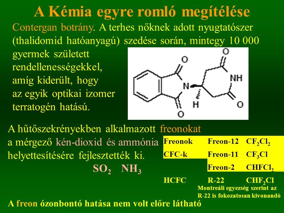 A Kémia egyre romló megítélése