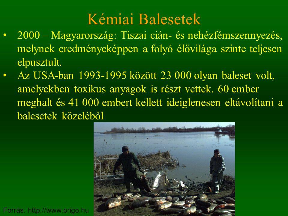 Kémiai Balesetek 2000 – Magyarország: Tiszai cián- és nehézfémszennyezés, melynek eredményeképpen a folyó élővilága szinte teljesen elpusztult.
