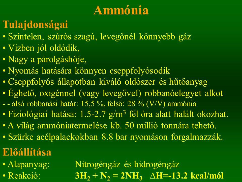 Ammónia Tulajdonságai Előállítása