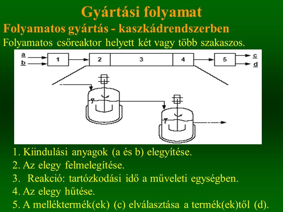 Gyártási folyamat Folyamatos gyártás - kaszkádrendszerben