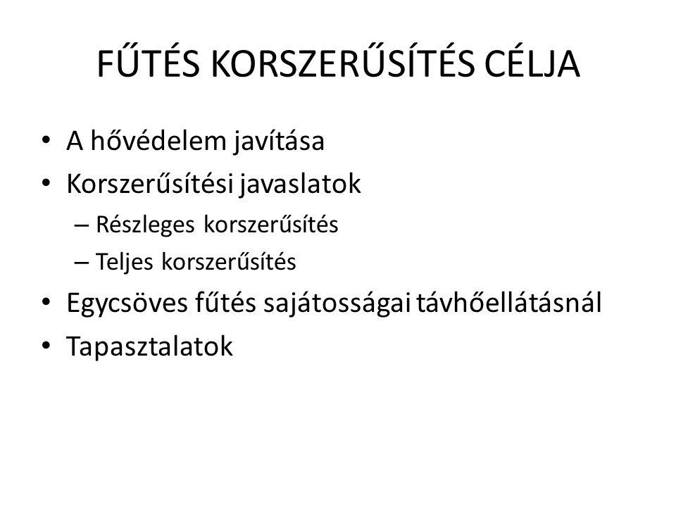 FŰTÉS KORSZERŰSÍTÉS CÉLJA