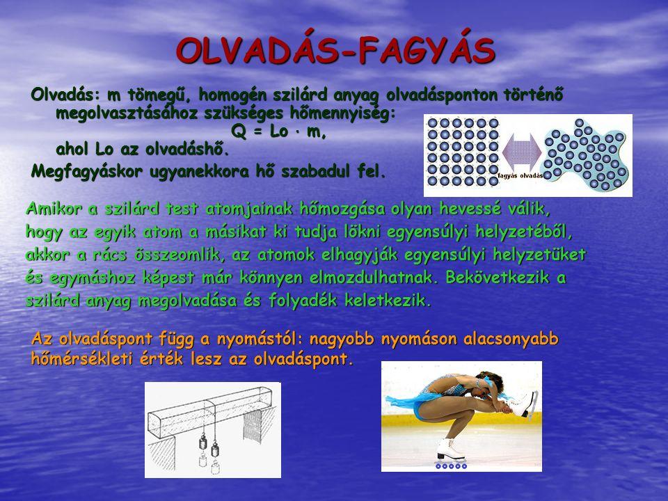 OLVADÁS-FAGYÁS