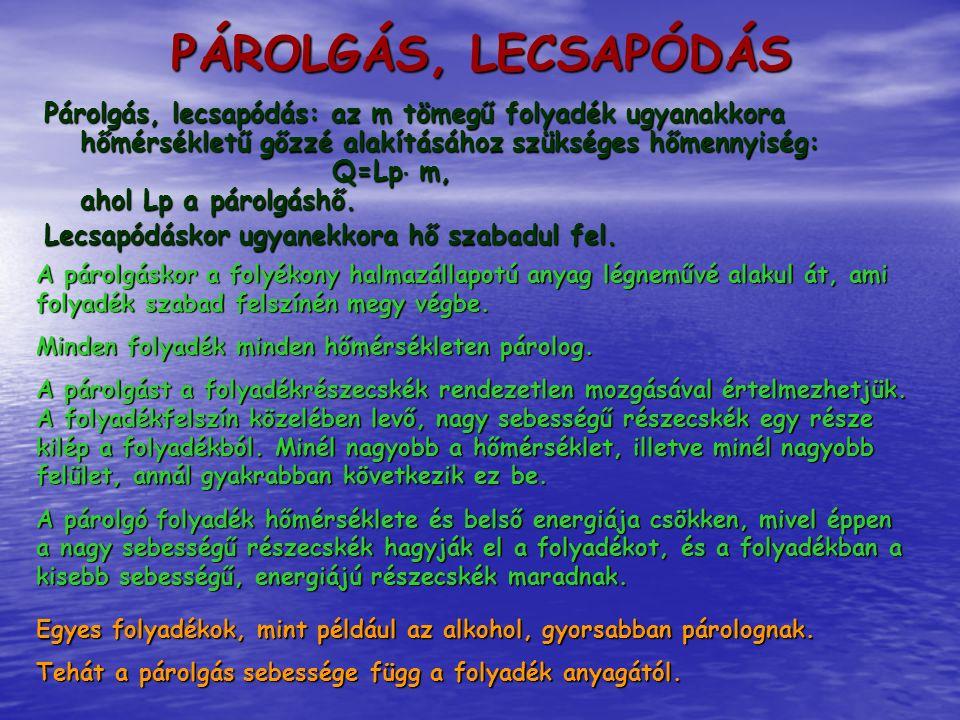 PÁROLGÁS, LECSAPÓDÁS