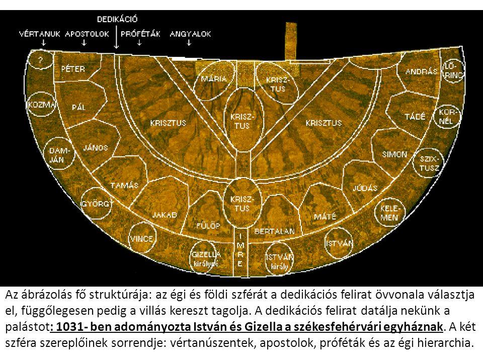 Az ábrázolás fő struktúrája: az égi és földi szférát a dedikációs felirat övvonala választja el, függőlegesen pedig a villás kereszt tagolja.