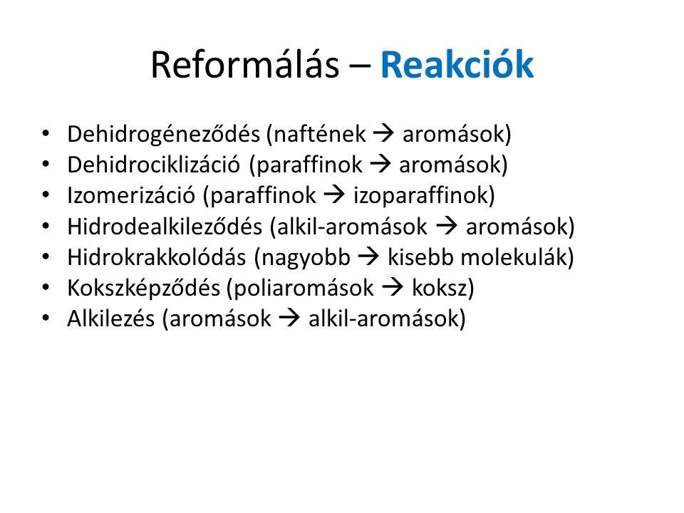 Reformálás – Reakciók Dehidrogéneződés (naftének  aromások)