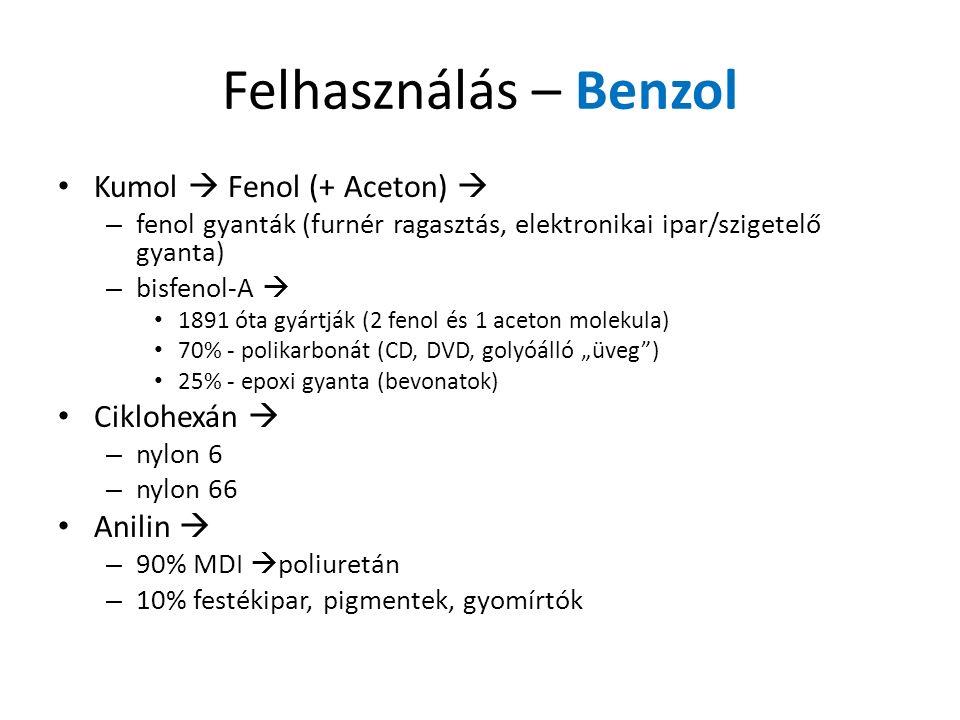 Felhasználás – Benzol Kumol  Fenol (+ Aceton)  Ciklohexán  Anilin 