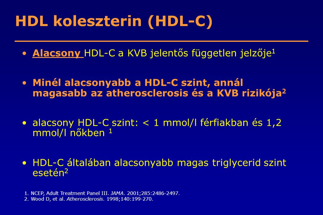 HDL koleszterin (HDL-C)