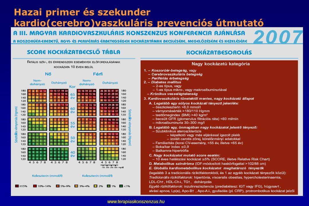 Hazai primer és szekunder kardio(cerebro)vaszkuláris prevenciós útmutató