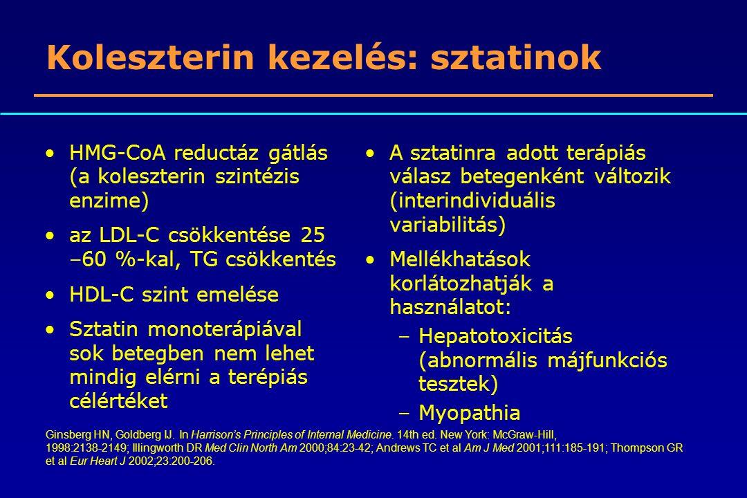 Koleszterin kezelés: sztatinok