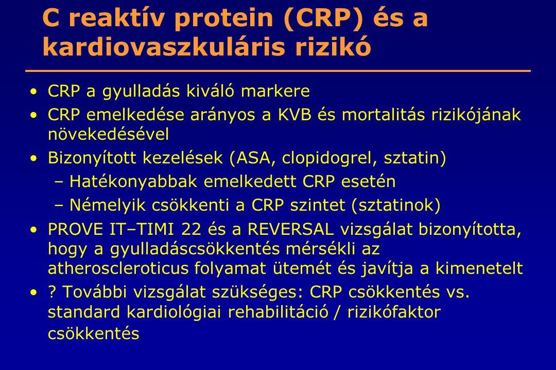 C reaktív protein (CRP) és a kardiovaszkuláris rizikó