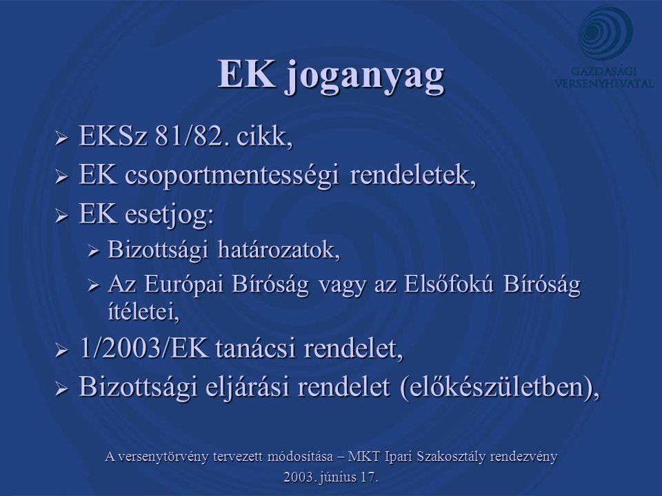 EK joganyag EKSz 81/82. cikk, EK csoportmentességi rendeletek,