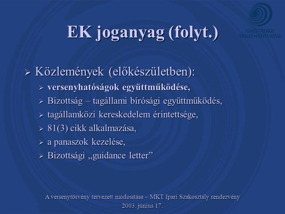 EK joganyag (folyt.) Közlemények (előkészületben):