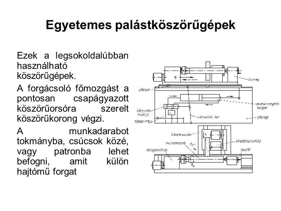 Egyetemes palástköszörűgépek