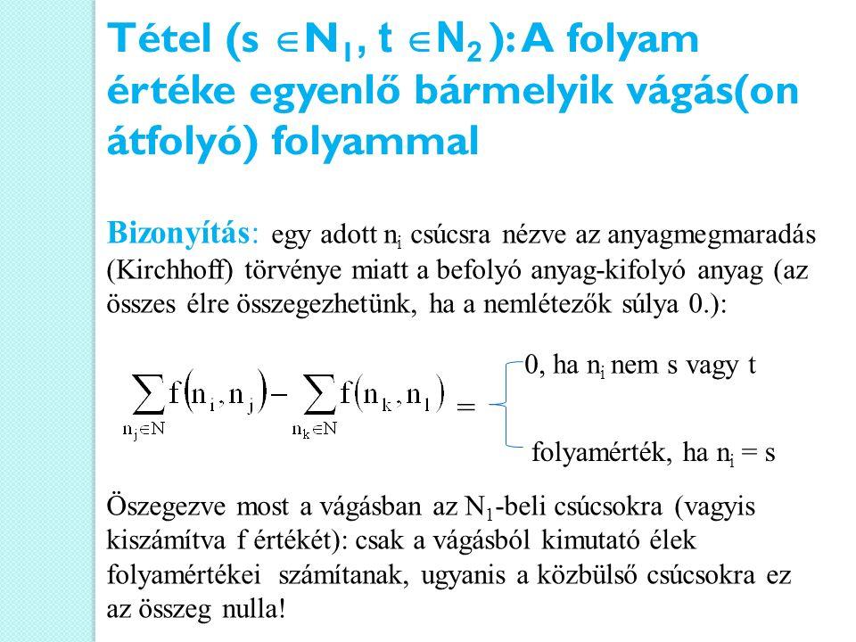 Tétel (s N1, t N2 ): A folyam értéke egyenlő bármelyik vágás(on átfolyó) folyammal