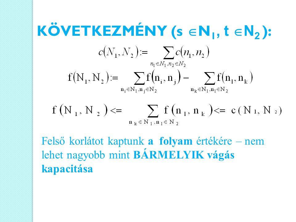 KÖVETKEZMÉNY (s N1, t N2 ):