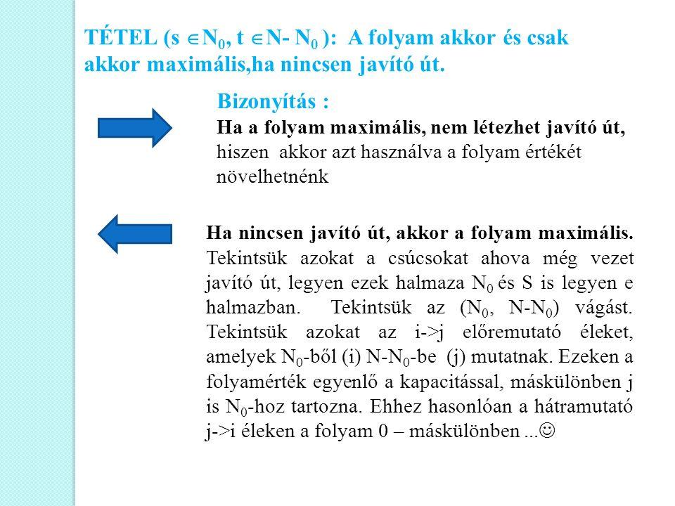 TÉTEL (s N0, t N- N0 ): A folyam akkor és csak akkor maximális,ha nincsen javító út.