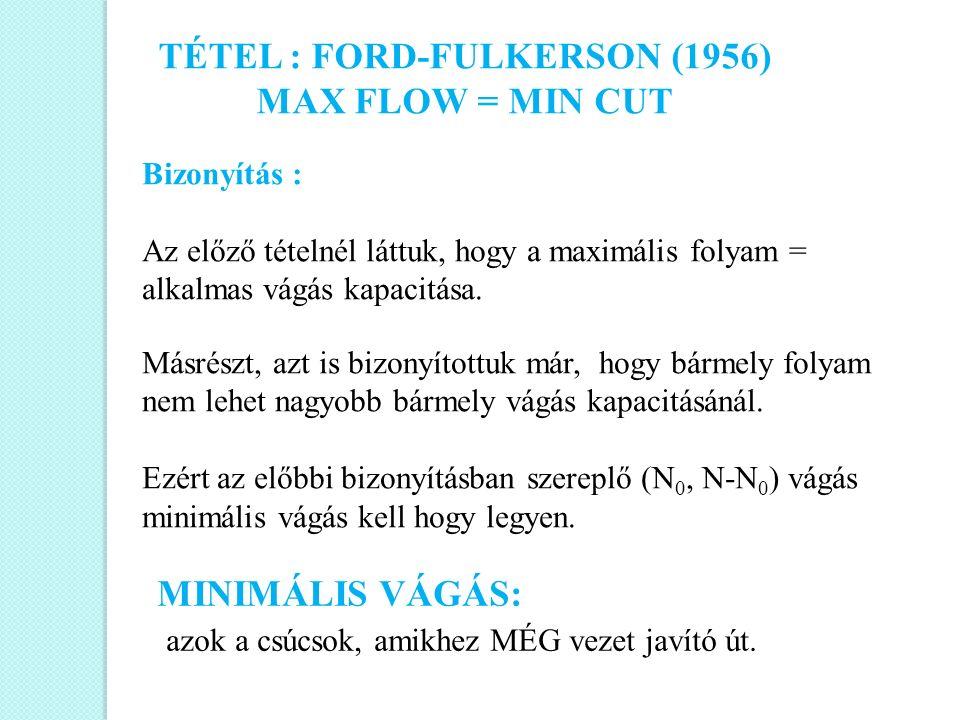 TÉTEL : FORD-FULKERSON (1956)