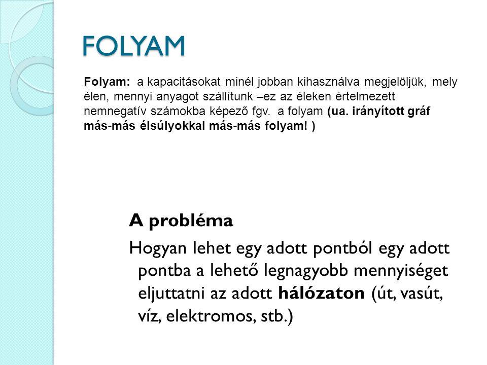 FOLYAM