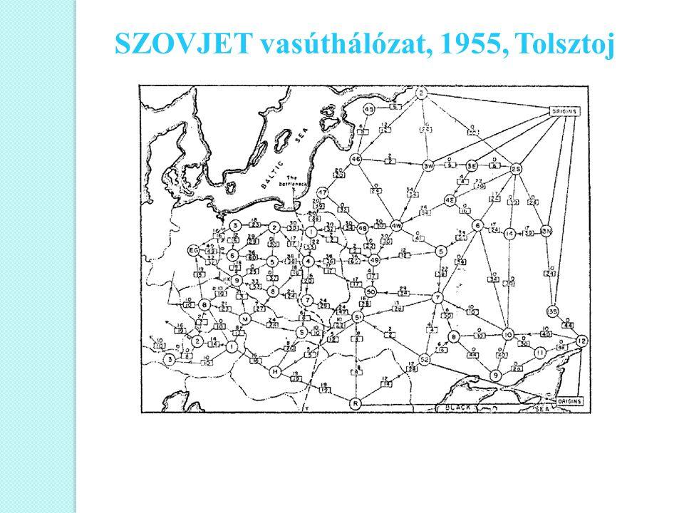 SZOVJET vasúthálózat, 1955, Tolsztoj