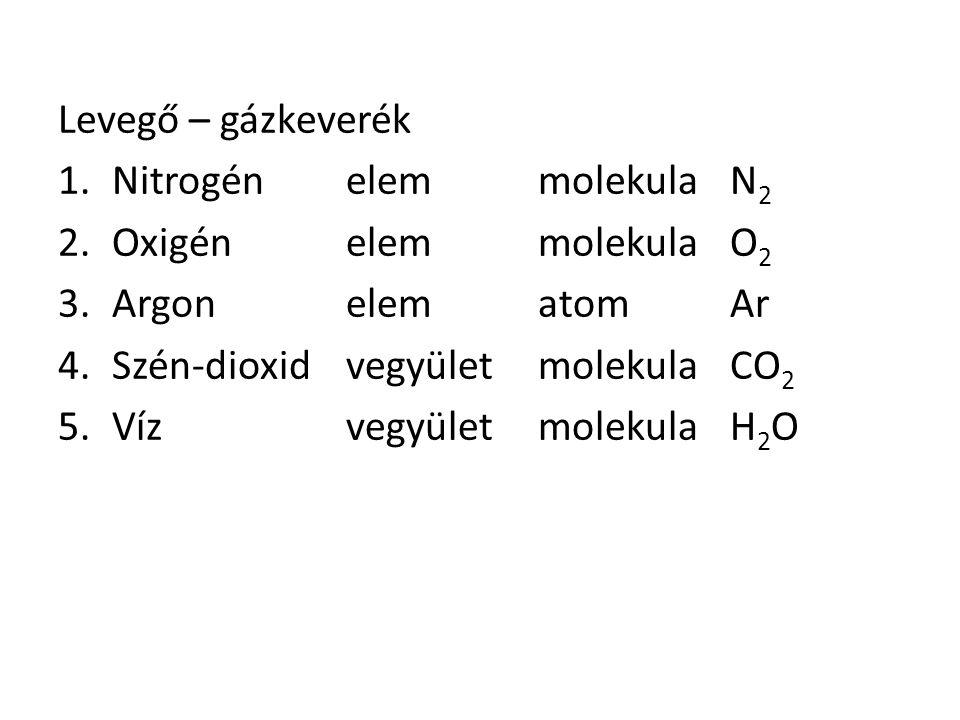 Levegő – gázkeverék Nitrogén elem molekula N2. Oxigén elem molekula O2. Argon elem atom Ar.