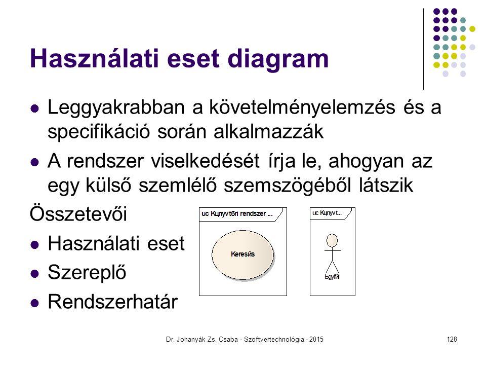 Használati eset diagram