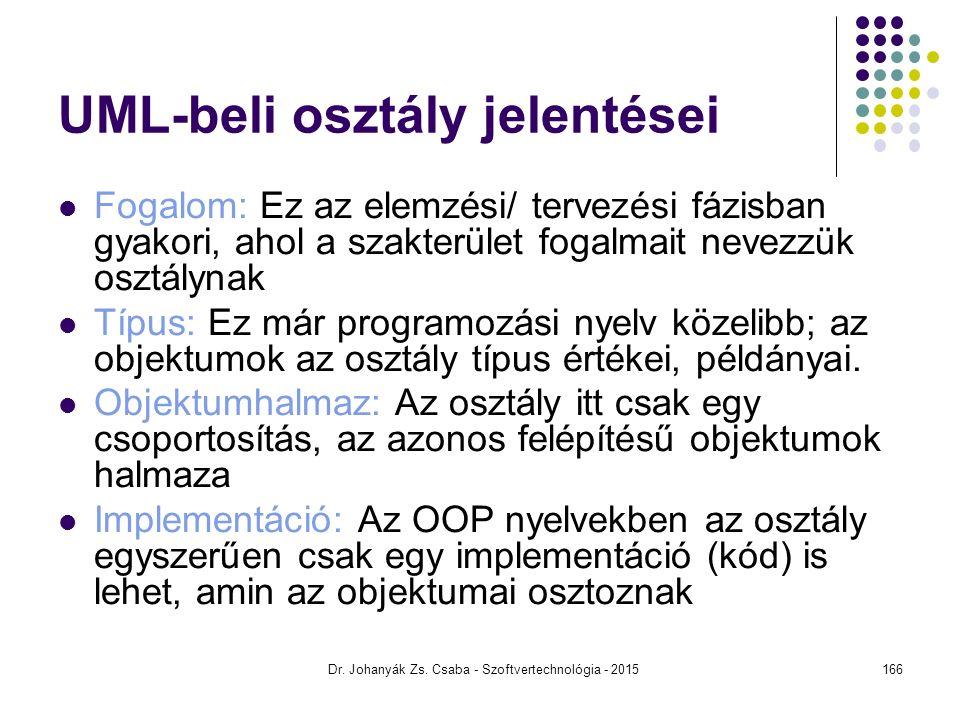 UML-beli osztály jelentései