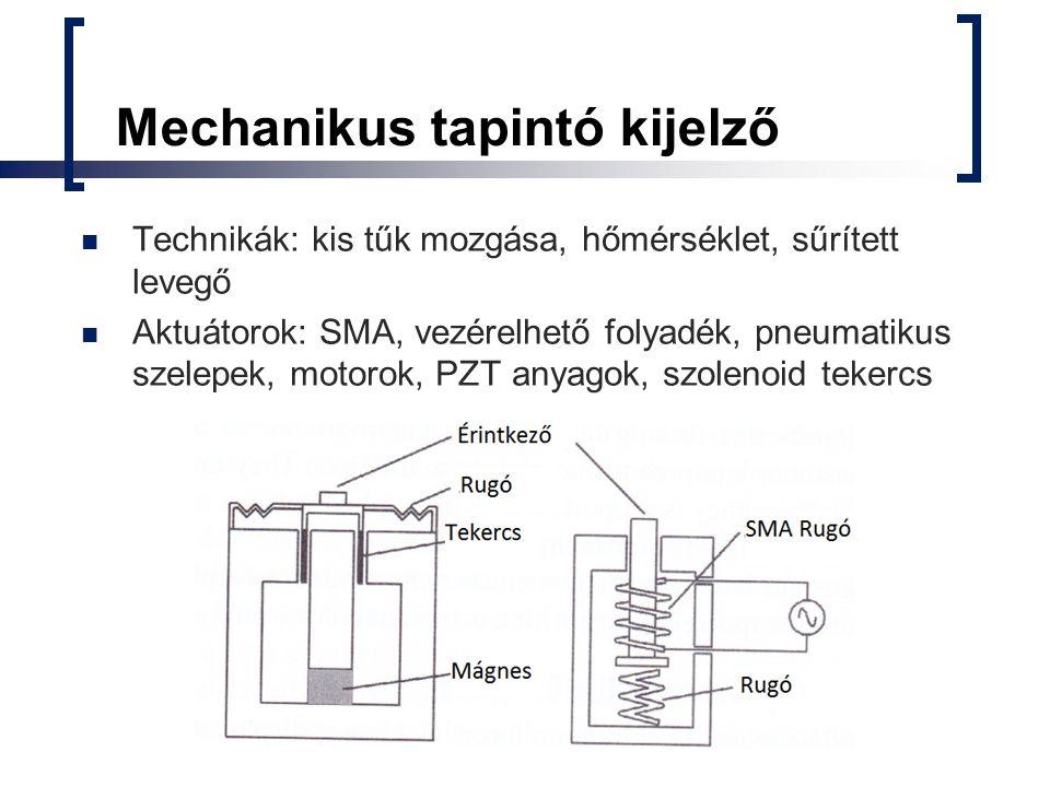 Mechanikus tapintó kijelző
