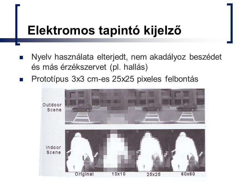 Elektromos tapintó kijelző