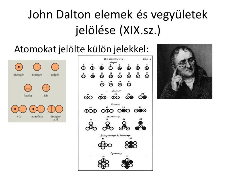 John Dalton elemek és vegyületek jelölése (XIX.sz.)