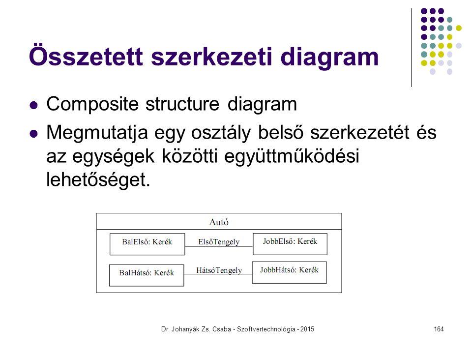 Összetett szerkezeti diagram