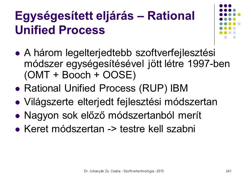 Egységesített eljárás – Rational Unified Process