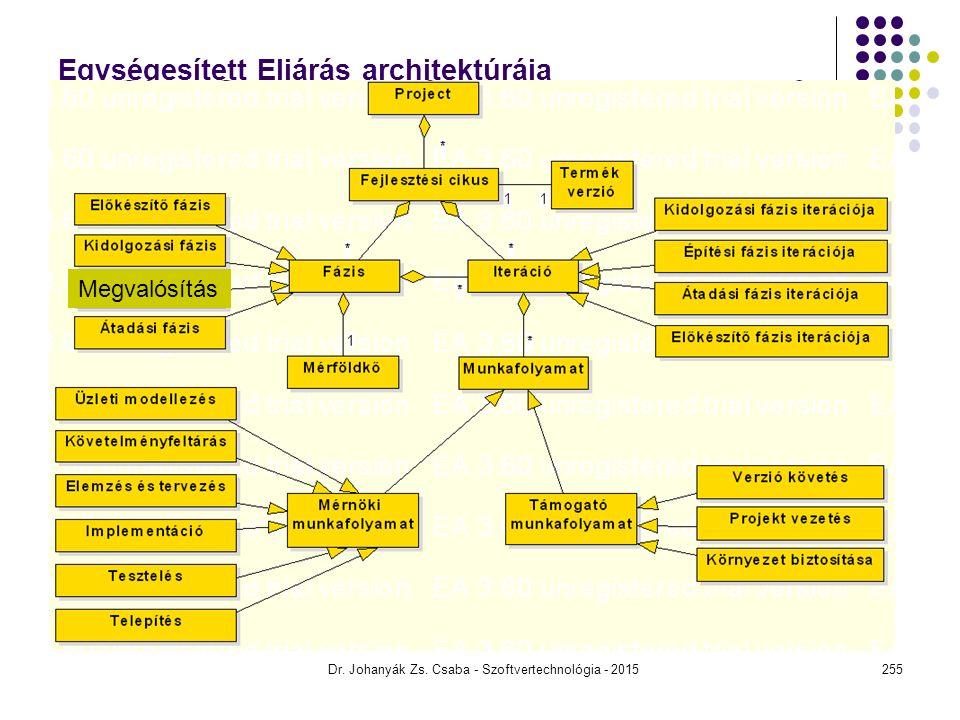 Egységesített Eljárás architektúrája