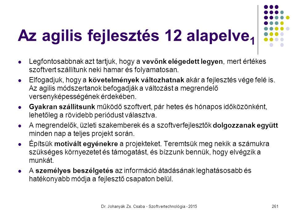 Az agilis fejlesztés 12 alapelve1