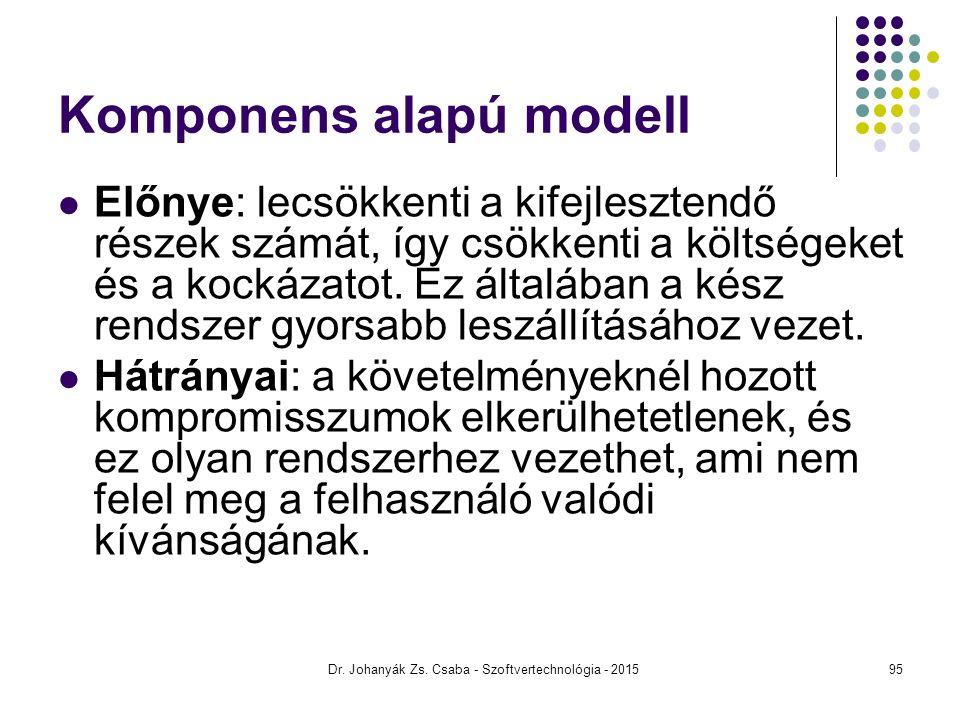 Komponens alapú modell