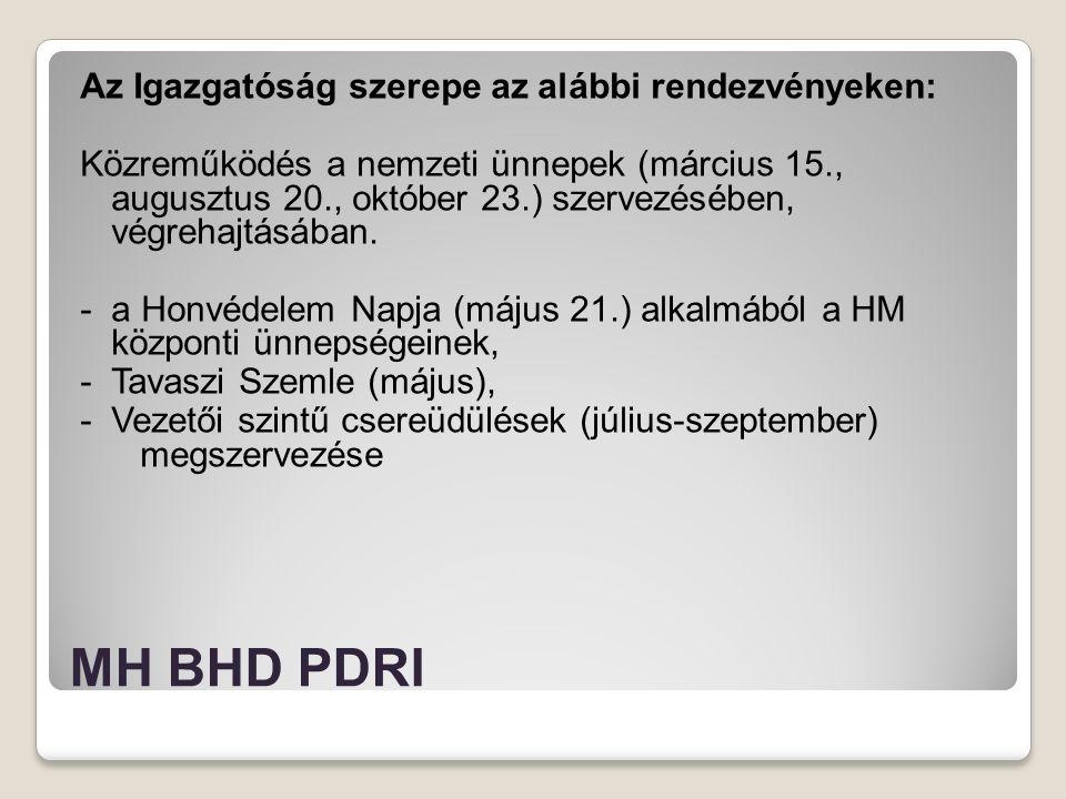 MH BHD PDRI Az Igazgatóság szerepe az alábbi rendezvényeken: