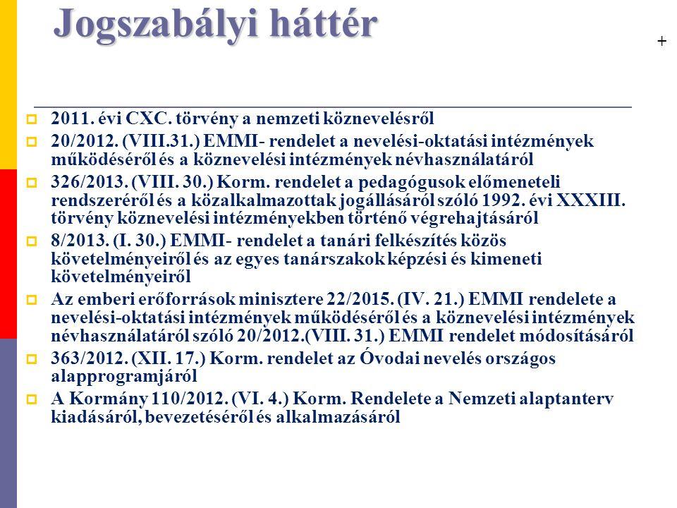 Jogszabályi háttér 2011. évi CXC. törvény a nemzeti köznevelésről