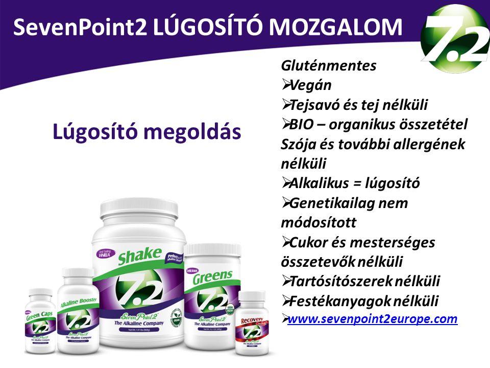 SevenPoint2 LÚGOSÍTÓ MOZGALOM