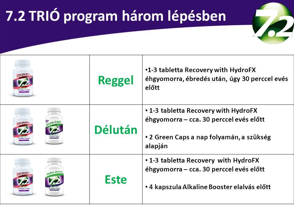 7.2 TRIÓ program három lépésben