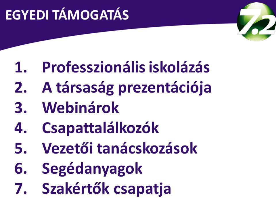 Professzionális iskolázás A társaság prezentációja Webinárok