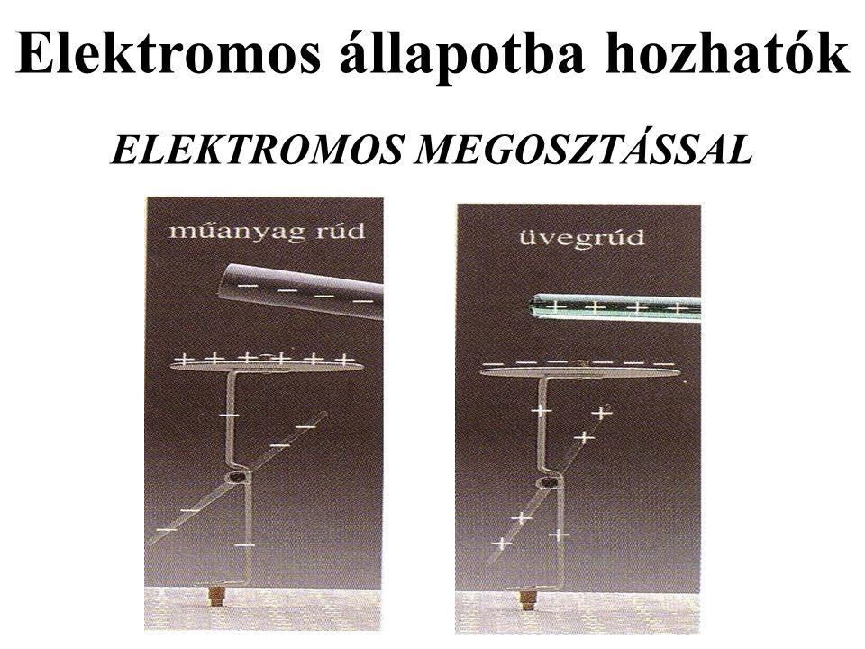 Elektromos állapotba hozhatók ELEKTROMOS MEGOSZTÁSSAL
