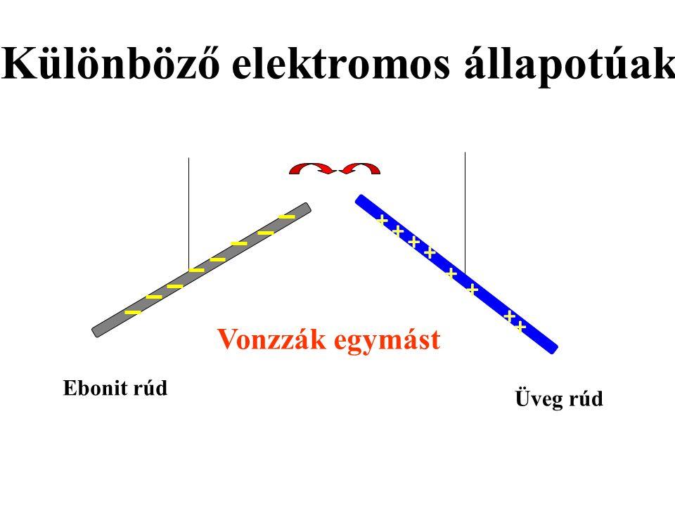 Különböző elektromos állapotúak